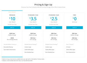 Zoho_pricing